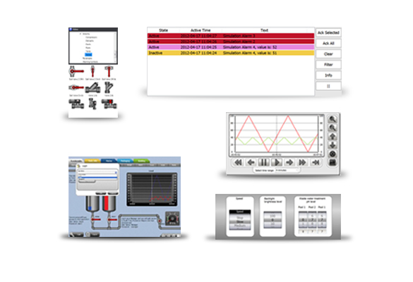 Complete HMI functionality