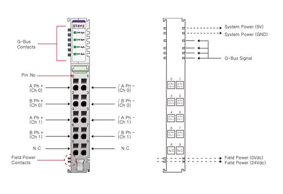 codesys controller modules